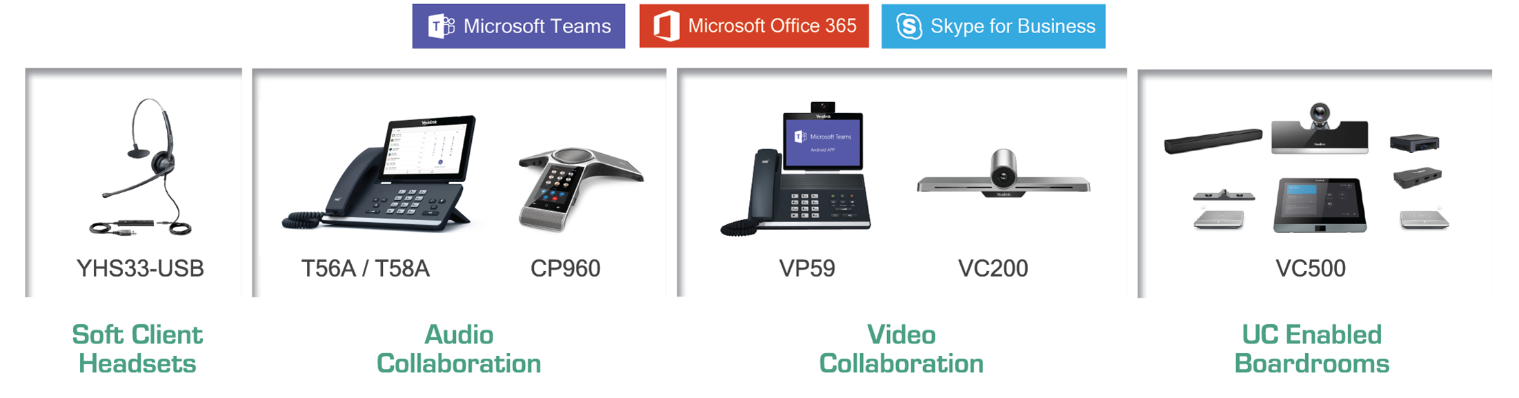 MicroSoft teAMS, Office & Skype for Business Devices