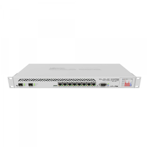 CCR1036-8G-2S+ | MikroTik Cloud Core Router