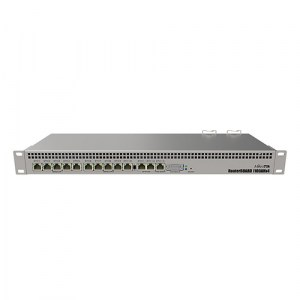 RB1100AHX4 | MikroTik Rack Mount Gigabit Router Front
